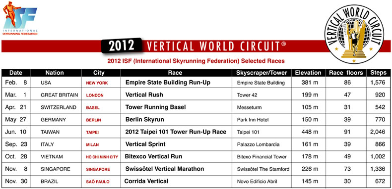 vertical circuit 2012