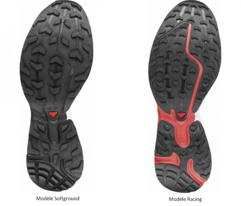 Comparaison Salomon S-Lab XT6 Softground et Racing
